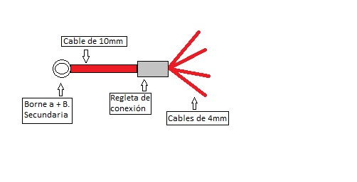 cable positivo esquema electrico