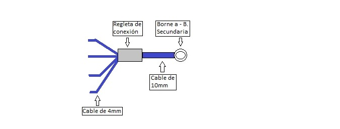 esquema electrico cable negativos